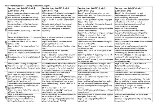 Aqa English Literature A Level Coursework Examples Of Onomatopoeia - image 3