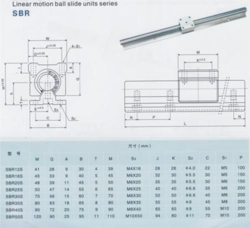 SBR16-900mm 2 linear rail+ballscrew RM1605-950mm+1 set BK//BF12 end bearing CNC