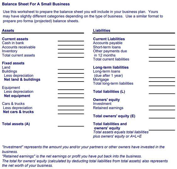 Balance Sheet For A Small Business Balance Sheet Template Balance Sheet Sheet
