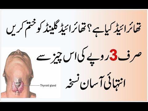 Thyroid Gland In Urdu Thyroid Gland Diseases Home Remedies In