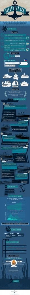 Infographic: Safety at Sea | World Maritime News