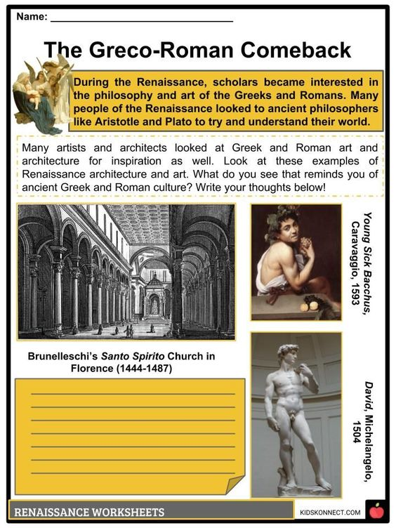 The Renaissance Period Facts Information Worksheets Culture Arts Period Facts