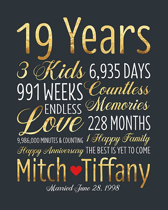 17th Anniversary Gift For Wife: Personalized Wedding Anniversary Gift, 19th Anniversary