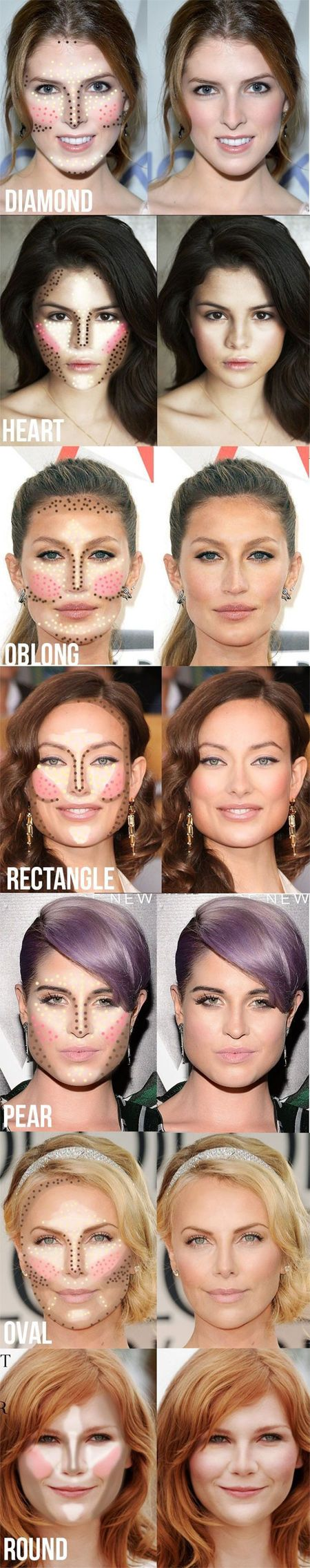 Makeup for different face shapes: