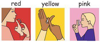 British Sign Language printables