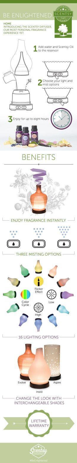 Introducing the Scentsy Diffuser #inforgraph With 16 light settings, ultrasonic nebulizing, cold-mist technology ORDER HERE www.YourHouseStinks.net