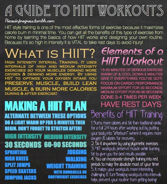 Interval training ideas at home