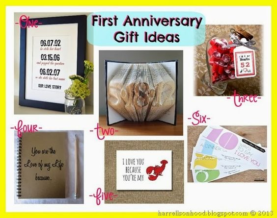 First wedding anniversary gift first wedding anniversary for Traditional 1st anniversary gifts for her
