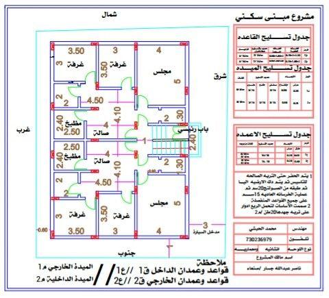 Pin By محمد الحبشي On المهندس محمد الحبشي مخططات2d Periodic Table