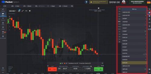 Trading Signale Beim Broker Pocketoption Technische Analyse Und