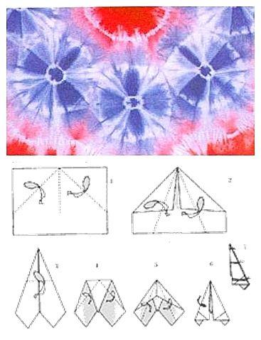 Shibori Dye tech