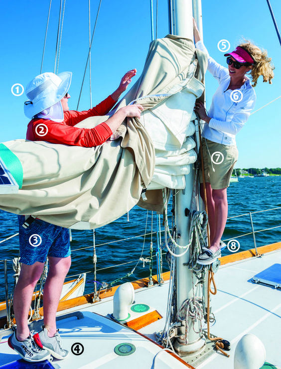 Protect yourself from the sun with the right gear for a summer sail.
