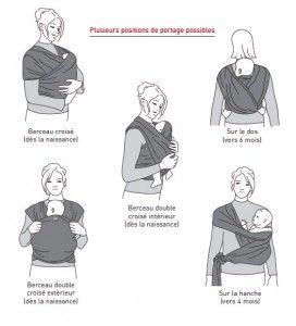 L'écharpe de portage à nouer Babymoov ou comment apaiser bébé ... - MyLittleBird Le Blog