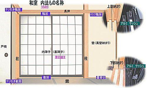 床の間 とこのま 床柱種類と納まり作り方 床の間 障子 鴨居