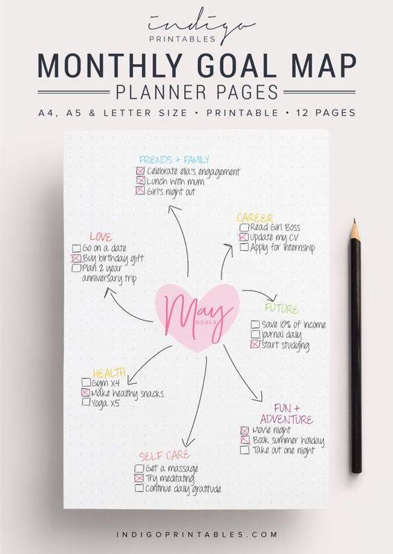 Monthly Goal Planner Goal Planner Goal Tracker by IndigoPrintables: