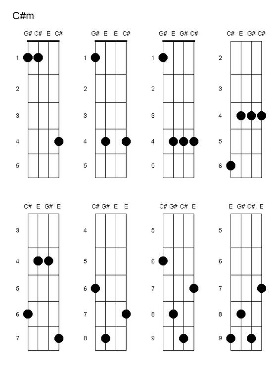 ukulele chords  ukulele and charts on pinterest