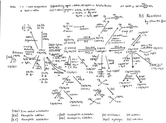 in organic sythesis Pergamon tetrahedron 54 (1998) 44134450 tetrahedron report number 448 tetrahedron recent advances in olefin metathesis and its application in organic synthesis robert h grubbs and sukbok.