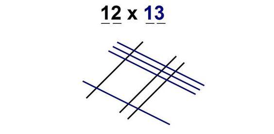 טריק מתמטי שיהפוך אתכם לאלופי החישובים כנסו לסרטון ותהנו :-) www.sodmaya.co.il/?ref=pinterest