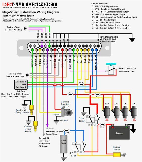 Increible Diagrama De Cableado Del Dodge Neon 2004 Trailer Wiring Diagram Diagram Car Stereo