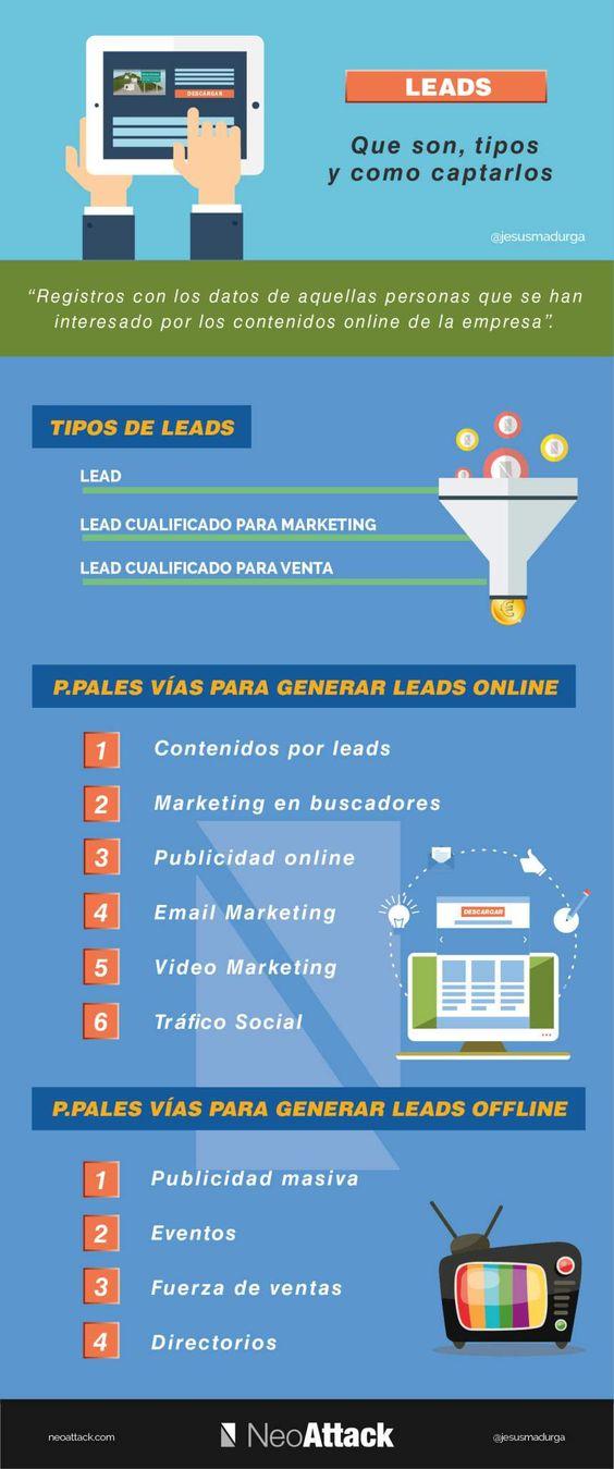 Leads: todo lo que debes saber #infografia #infographic #marketing