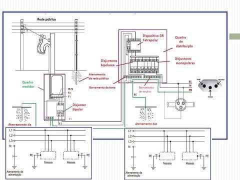 Pin De Elismar Goncalves Em Eletrk Em 2020 Esquema Eletricista
