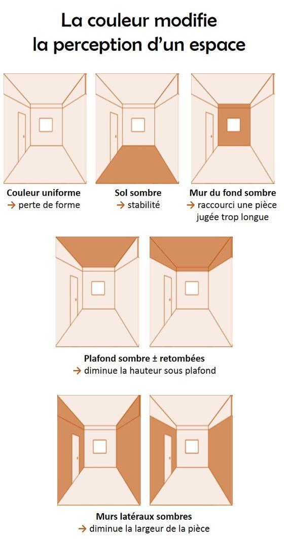 les couleurs claires et froides ont comme propri t de repousser les murs et de cr er. Black Bedroom Furniture Sets. Home Design Ideas