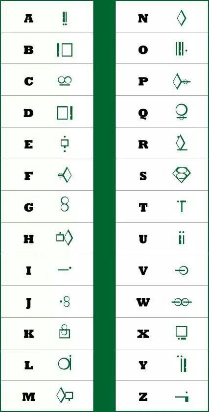 Kryptonian Alphabet Translator ― LingoJam