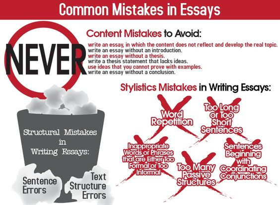 Common Mistakes in Essays