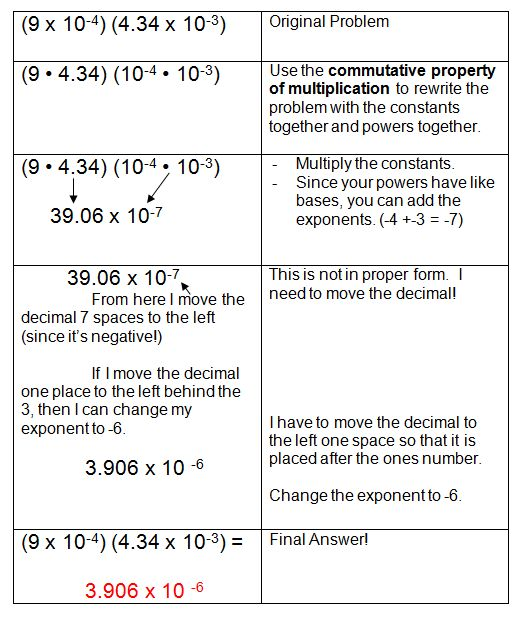 Operations With Scientific Notation Scavenger Hunt Task Cards