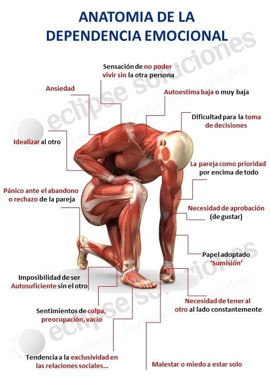 Síntomas o Características de la Dependencia Emocional