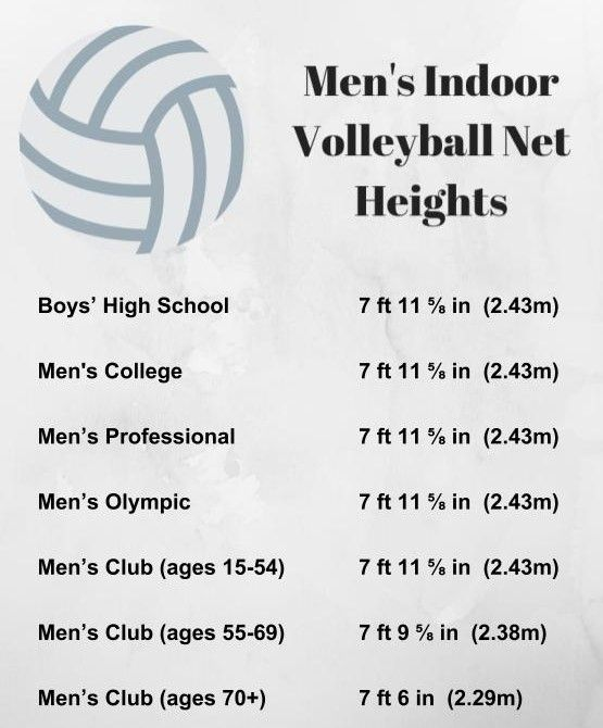 Mens Volleyball Net Heights Check Out More At Volleyball Tips Com Everything From Volleyball Nets To Volleyba Volleyball Net Height Volleyball Net Volleyball