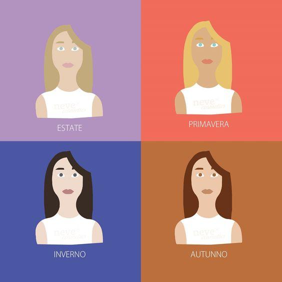 Corso di Armocromia: il Croma - Neve Cosmetics