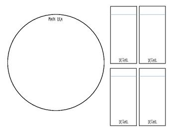 graphic relating to Main Idea Graphic Organizer Printable referred to as Principal Notion Desk And Legs Impression Organizer
