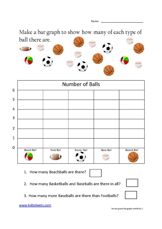 Common Worksheets » Bar Graph Worksheets For Kids - Preschool and ...