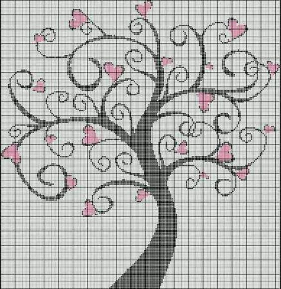 Cross Stitch Charts Cross Stitch And Free Cross Stitch