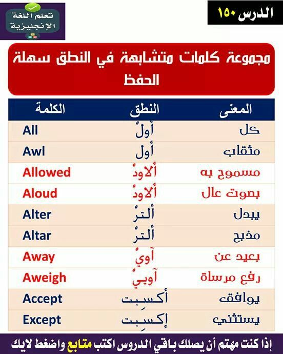 Pin By استغفرالله الله اكبر On انقلش Learn Arabic Language Learn English Learn English Vocabulary
