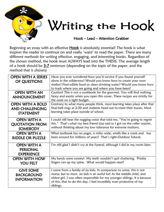 hook in essay sample Precedes it by building on a key word or idea a) creative opening/hook: the beginning sentences of the introduction that catch the reader's interest ways of beginning creatively include the following: 1) a startling fact or bit of information ✓ example: nearly two hundred citizens were arrested as witches during the salem.