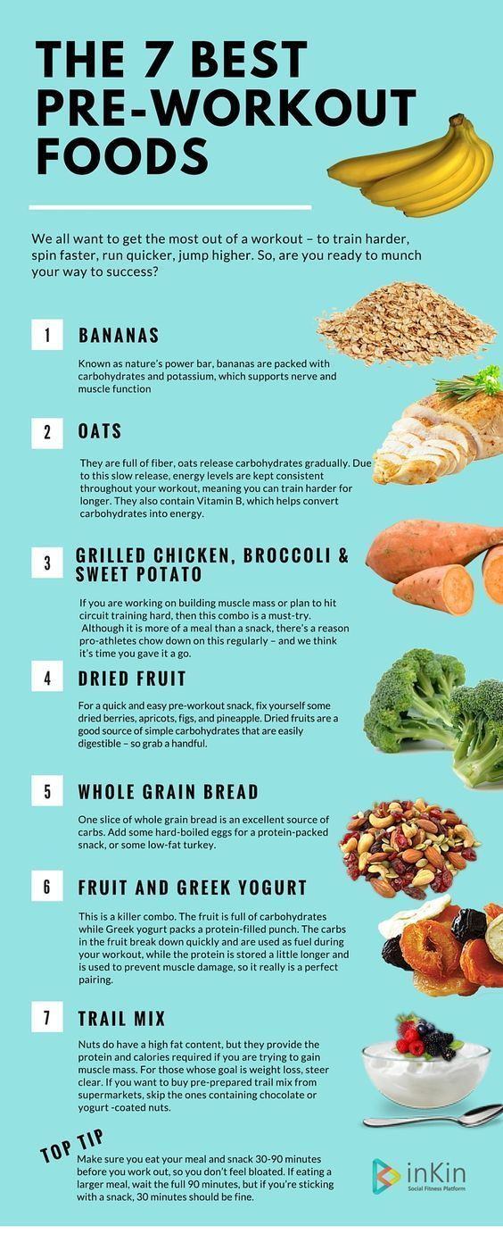 Not Sure How To Eat For Fitness Quick Easy Guide To Pre Workout Meals Https Www Inkin Com Blog En The Pre Workout Food Best Pre Workout Food Workout Food