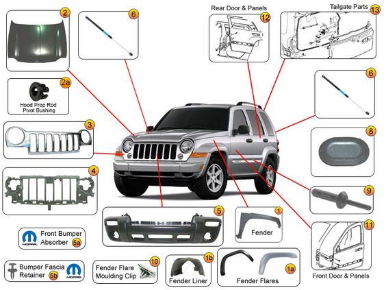 Jeep Liberty Body Parts  U0026 Accessories