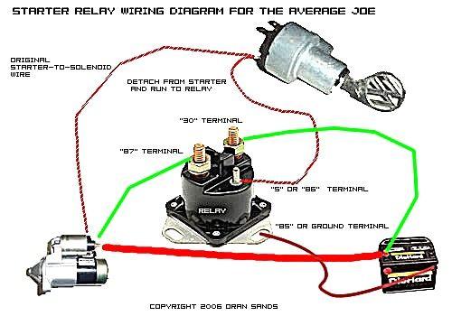 wiring diagram for a starter relay  schematic wiring