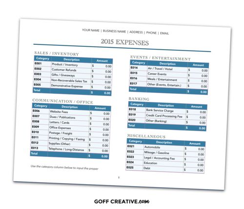 Expenses Template Free GoffCreative – Office Expenses Template