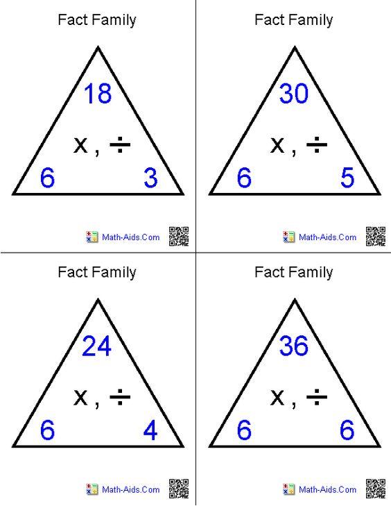 multiplication and division fact family flash cards math aids com pinterest homework. Black Bedroom Furniture Sets. Home Design Ideas