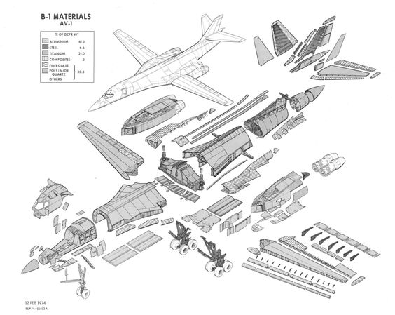 b1 bomber diagram