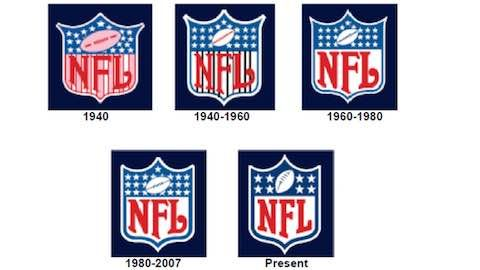 95th Anniversary Of The National Football League On August 20