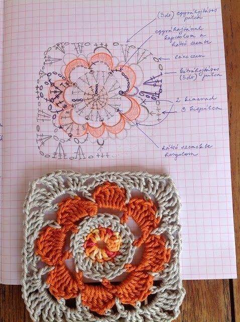 Tığ kare - bir diyagram ile Macarca yazılmış desen - Szemem Tükrében: virágos Nagyi négyzet horgolása ... leírásommal