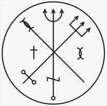 Quimbanda Rituals | Ponto Riscado Guardião Tiriri