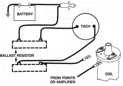 ignition coil ballast resistor wiring diagram  ignition