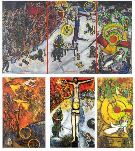 Lc 24,1-12 «Non è qui, è risorto!» (1) - Marc Chagall ... Chagall Crucifixion In Yellow