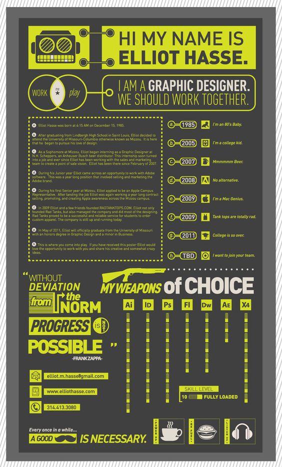 ROUND-UP OF 35 ARTISTIC RESUME (CV) DESIGN IDEAS cv Pinterest - artistic resume