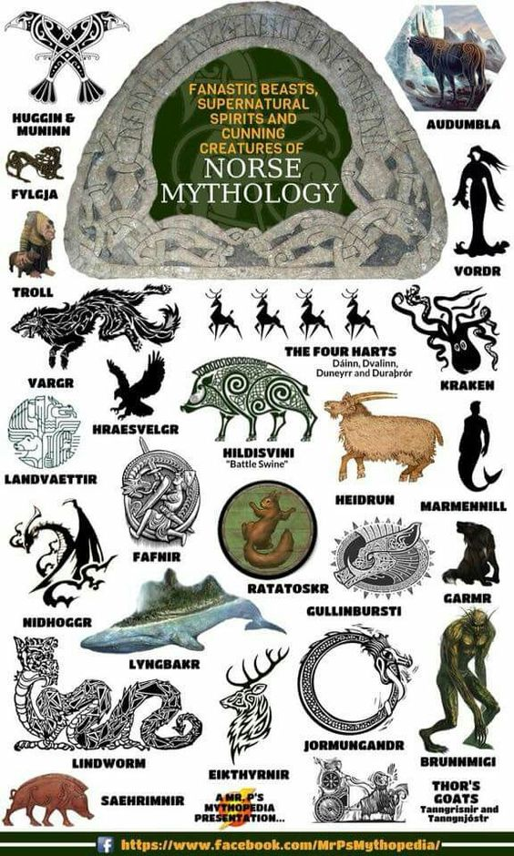 Fantastic beasts, supernatural spirits, and cunning creatures of Norse Mythology